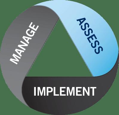 assess_image